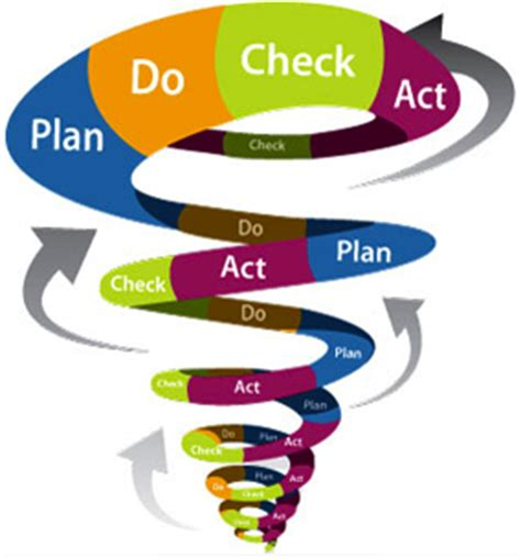 Consultancy firm business plan